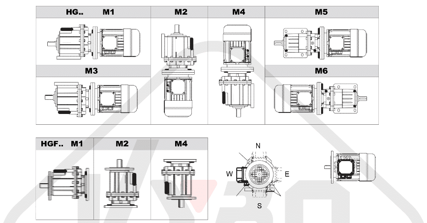 montážna poloha a orientácia svorkovnice čelná prevodovka hg04