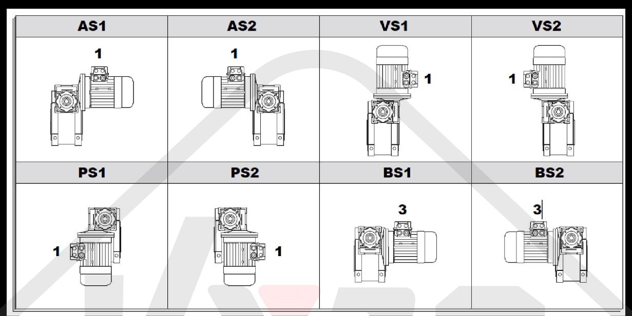 montážne pozície prevodovka wgm130