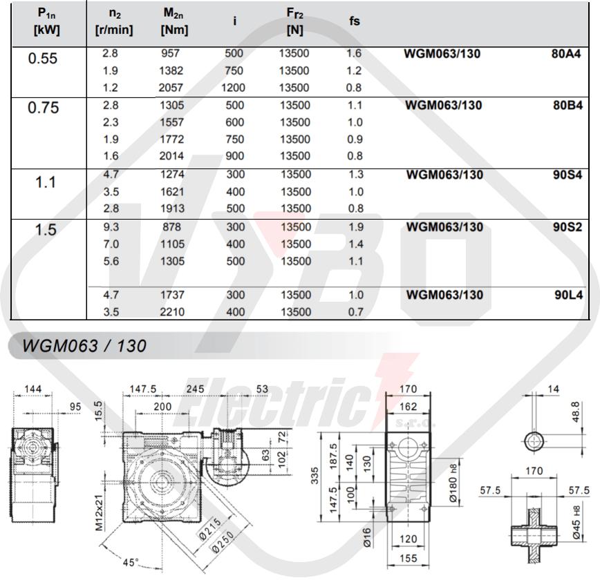 parametre výkonnosti prevodovka wgm130