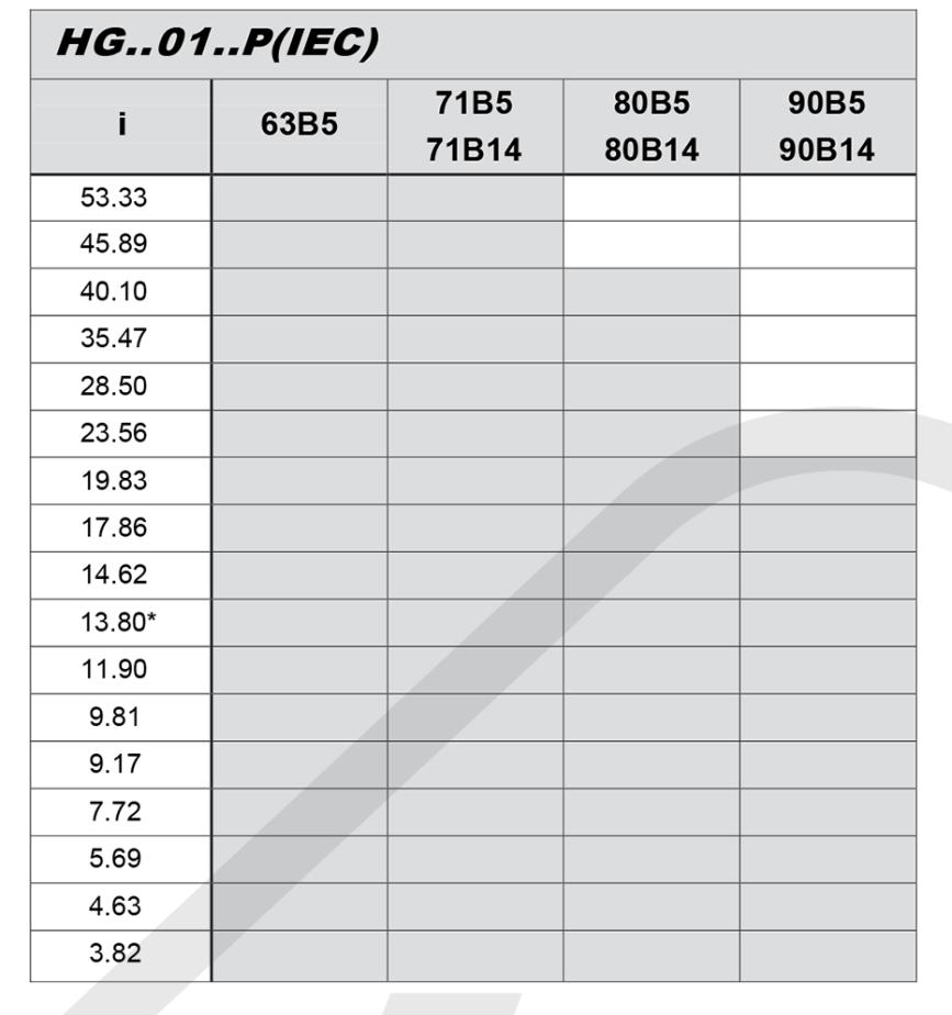 prevodové pomery a vstup pre elektromotor čelná prevodovka hg01
