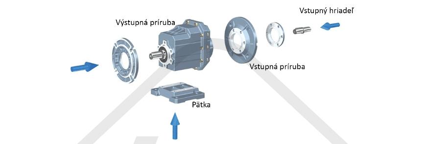 štruktúra prevodovky čelná prevodovka hg01