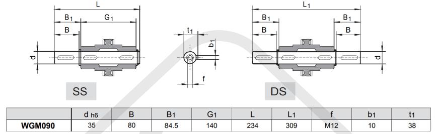 výstupné hriadele prevodovka wgm090
